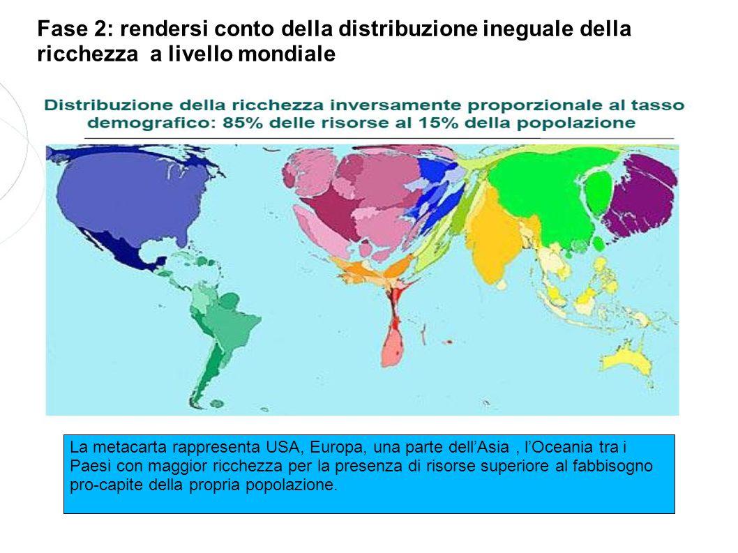 Fase 2: rendersi conto della distribuzione ineguale della ricchezza a livello mondiale