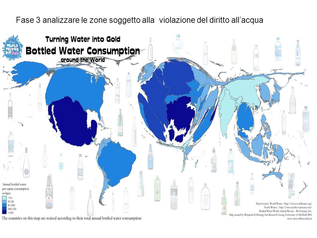 Fase 3 analizzare le zone soggetto alla violazione del diritto all'acqua