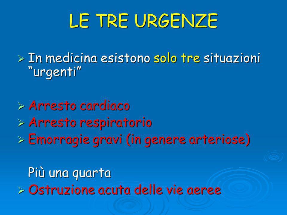 LE TRE URGENZE In medicina esistono solo tre situazioni urgenti