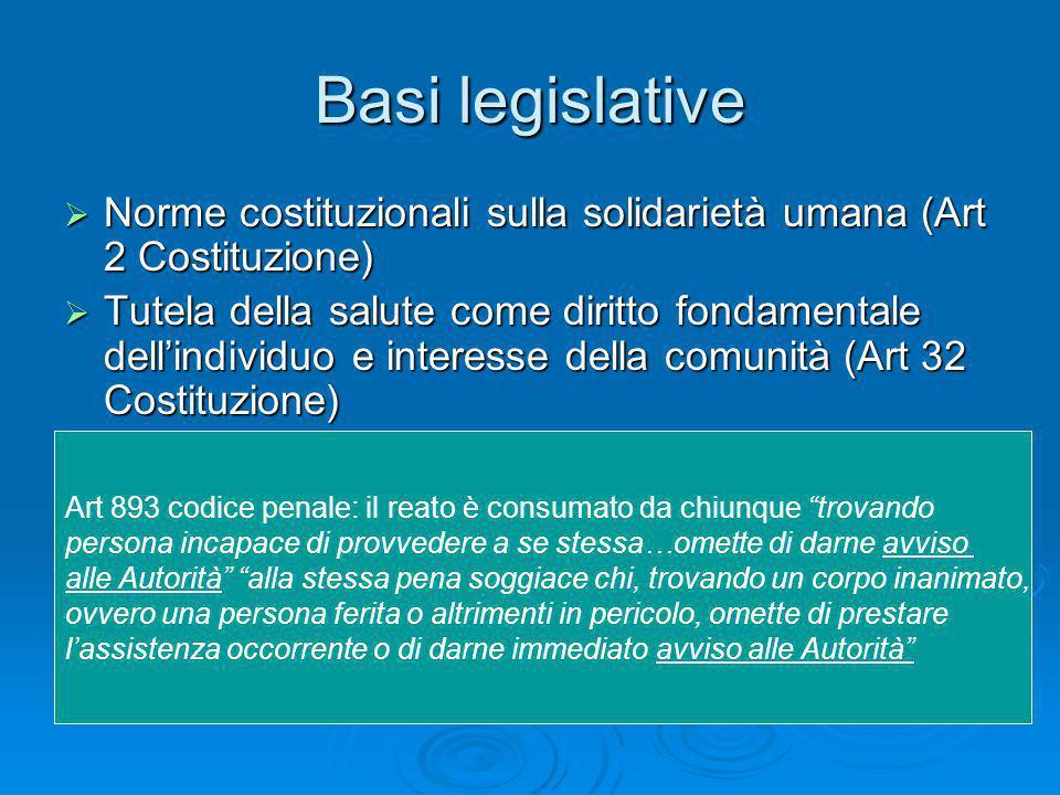 Basi legislative Norme costituzionali sulla solidarietà umana (Art 2 Costituzione)