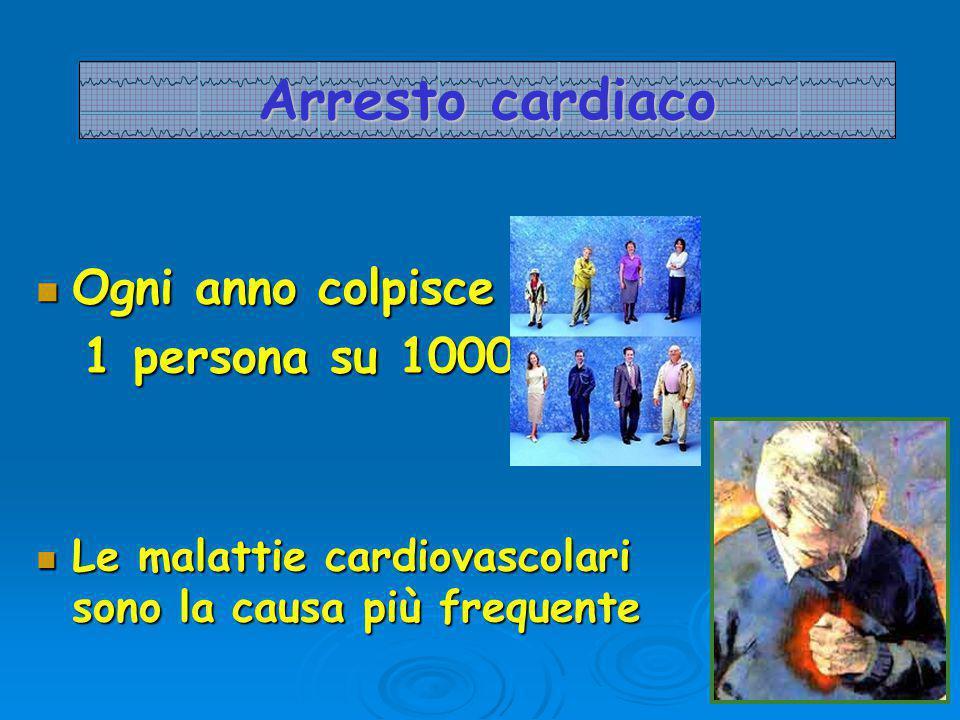 Arresto cardiaco Ogni anno colpisce 1 persona su 1000
