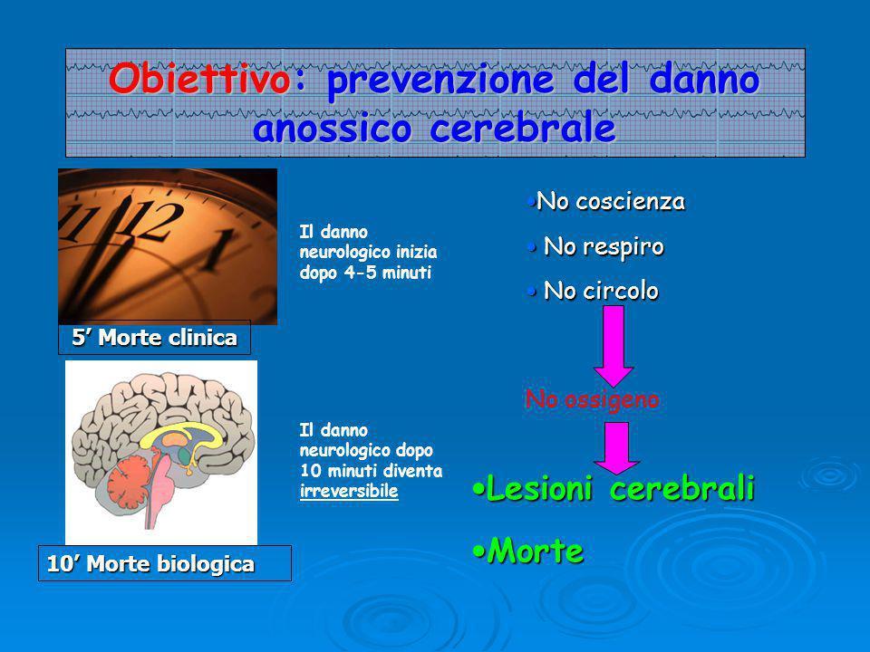 Obiettivo: prevenzione del danno anossico cerebrale