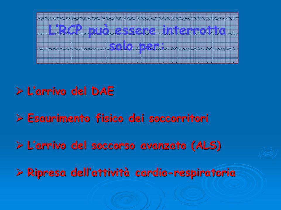 L'RCP può essere interrotta solo per: