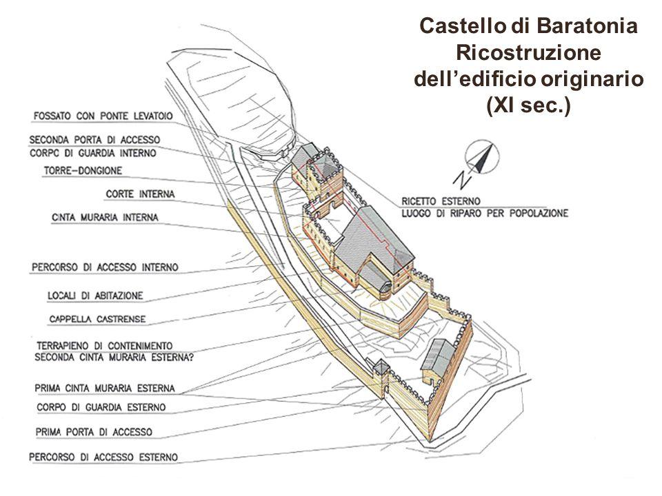 Castello di Baratonia Ricostruzione dell'edificio originario (XI sec.)