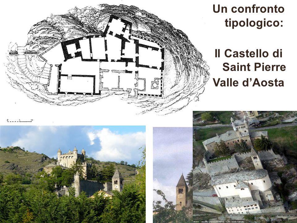Un confronto tipologico: Il Castello di Saint Pierre