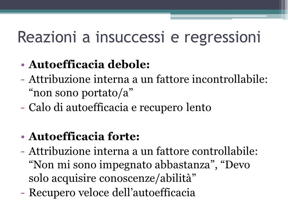 Reazioni a insuccessi e regressioni