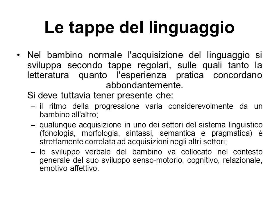 Le tappe del linguaggio