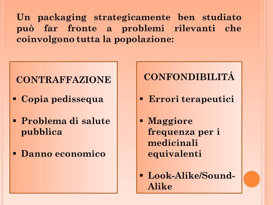 Un packaging strategicamente ben studiato può far fronte a problemi rilevanti che coinvolgono tutta la popolazione: