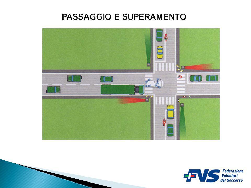 PASSAGGIO E SUPERAMENTO