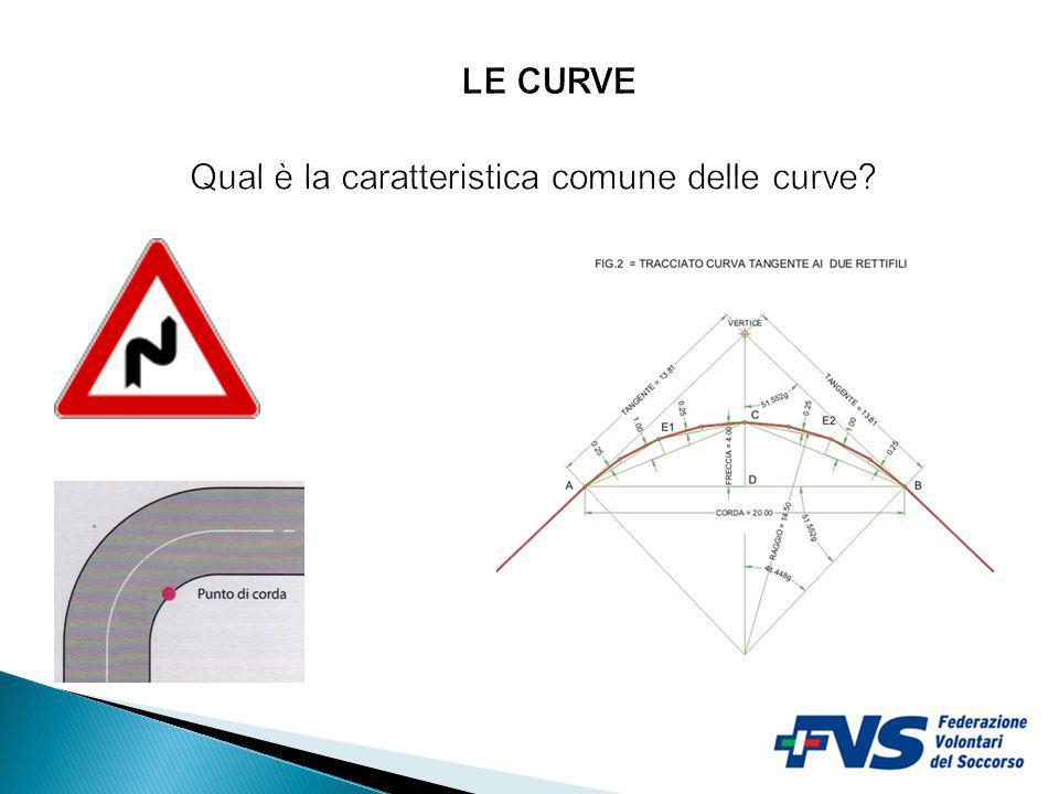 Qual è la caratteristica comune delle curve