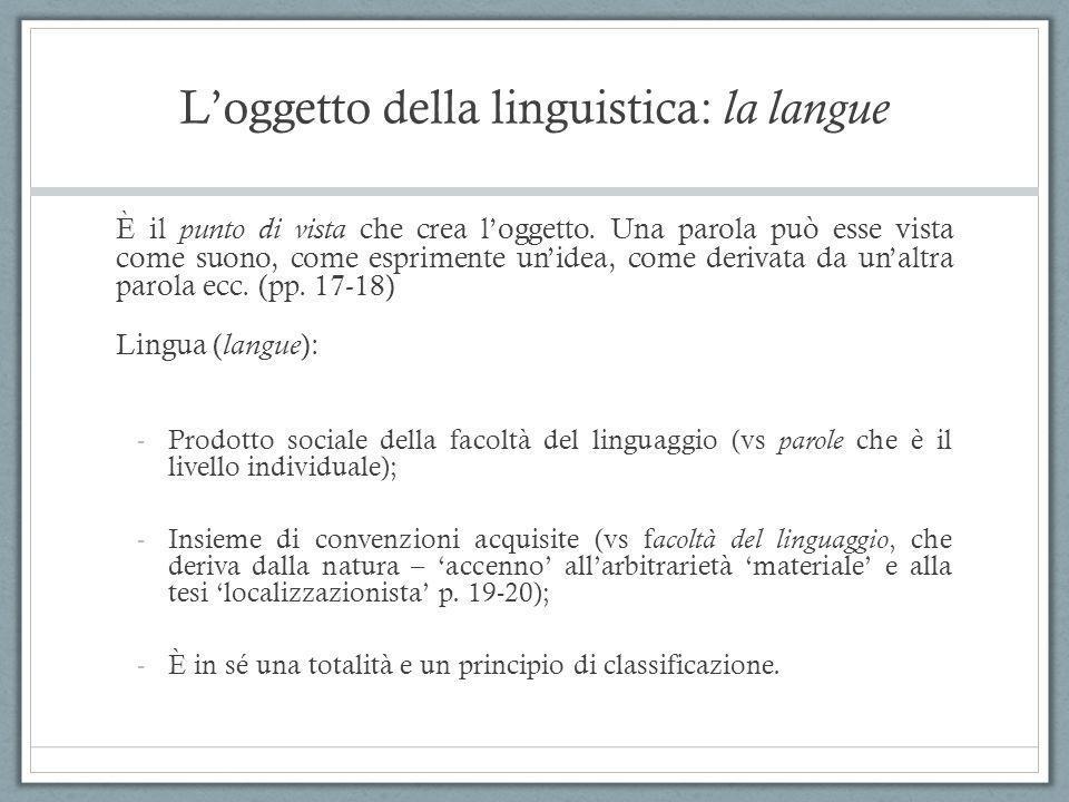 L'oggetto della linguistica: la langue
