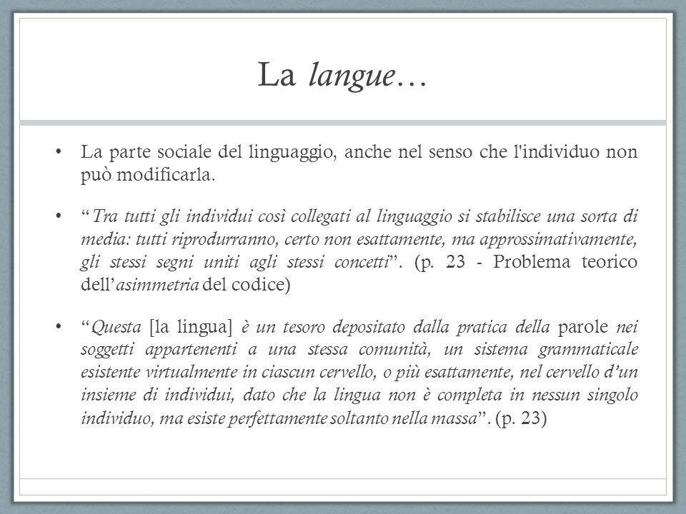 La langue… La parte sociale del linguaggio, anche nel senso che l individuo non può modificarla.