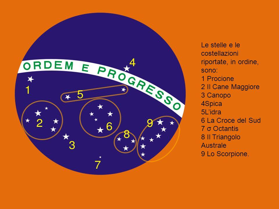 Le stelle e le costellazioni riportate, in ordine, sono: