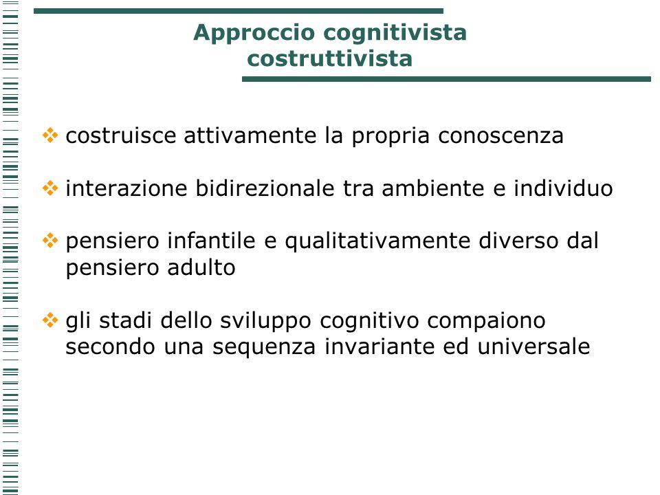 Approccio cognitivista costruttivista