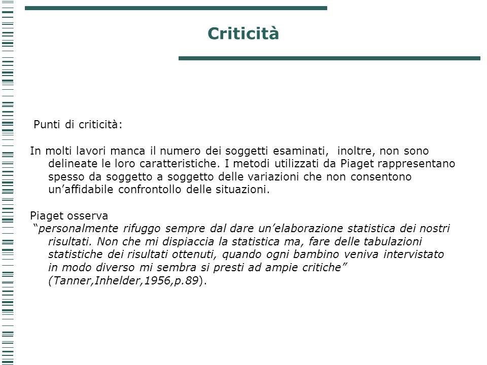 Criticità Punti di criticità:
