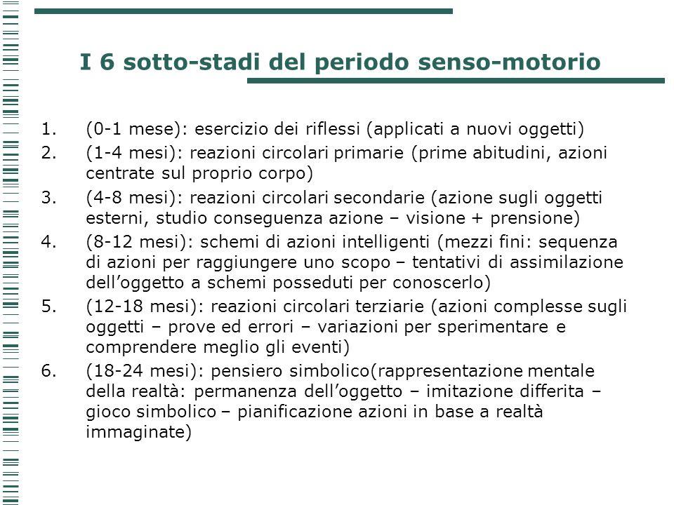 I 6 sotto-stadi del periodo senso-motorio