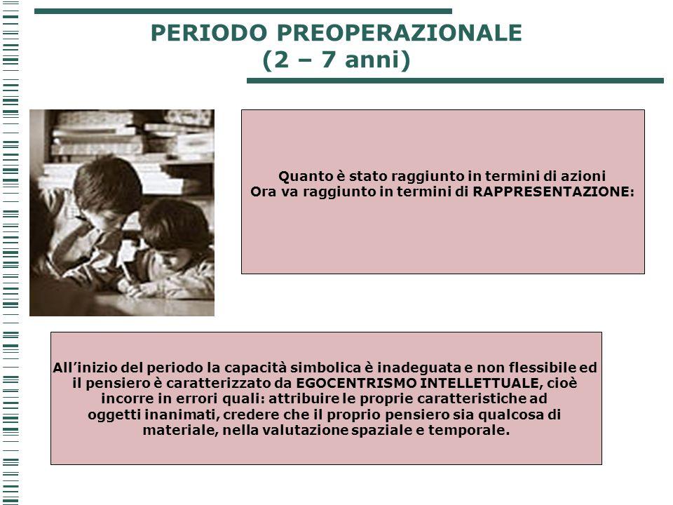 PERIODO PREOPERAZIONALE (2 – 7 anni)