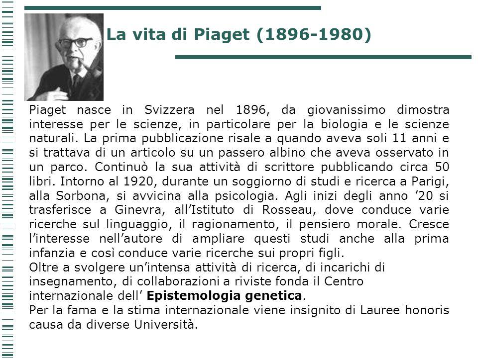 La vita di Piaget (1896-1980)