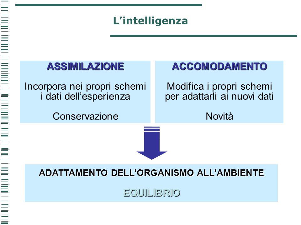 ADATTAMENTO DELL'ORGANISMO ALL'AMBIENTE
