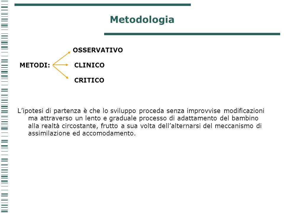Metodologia OSSERVATIVO METODI: CLINICO CRITICO
