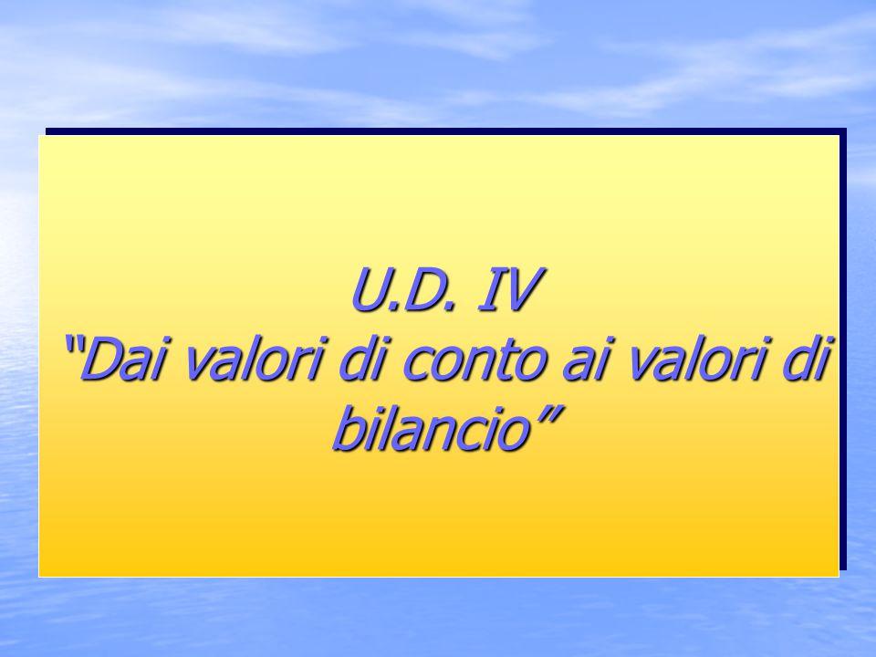 U.D. IV Dai valori di conto ai valori di bilancio