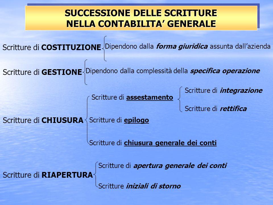 SUCCESSIONE DELLE SCRITTURE NELLA CONTABILITA' GENERALE