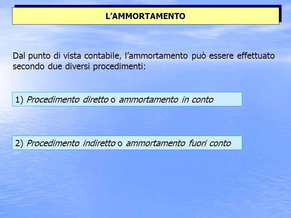 1) Procedimento diretto o ammortamento in conto