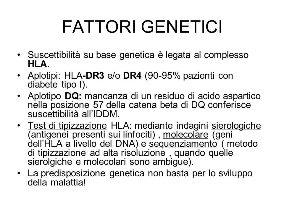 FATTORI GENETICI Suscettibilità su base genetica è legata al complesso HLA. Aplotipi: HLA-DR3 e/o DR4 (90-95% pazienti con diabete tipo I).