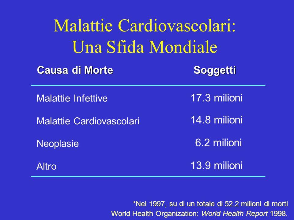 Malattie Cardiovascolari: Una Sfida Mondiale