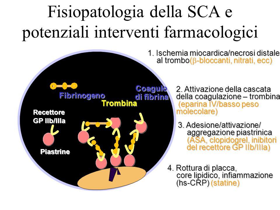 Fisiopatologia della SCA e potenziali interventi farmacologici