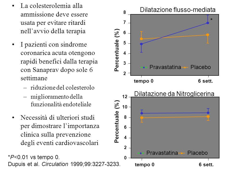 La colesterolemia alla ammissione deve essere usata per evitare ritardi nell'avvio della terapia