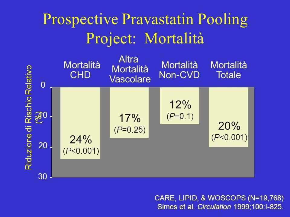 Prospective Pravastatin Pooling Project: Mortalità