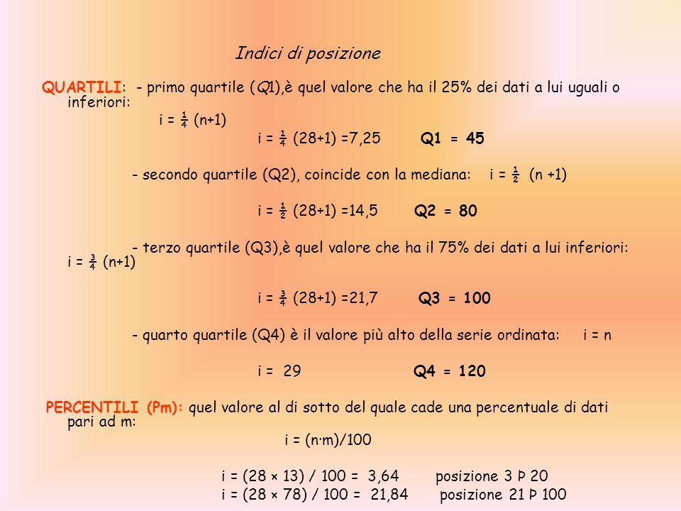 Indici di posizione QUARTILI: - primo quartile (Q1),è quel valore che ha il 25% dei dati a lui uguali o inferiori: