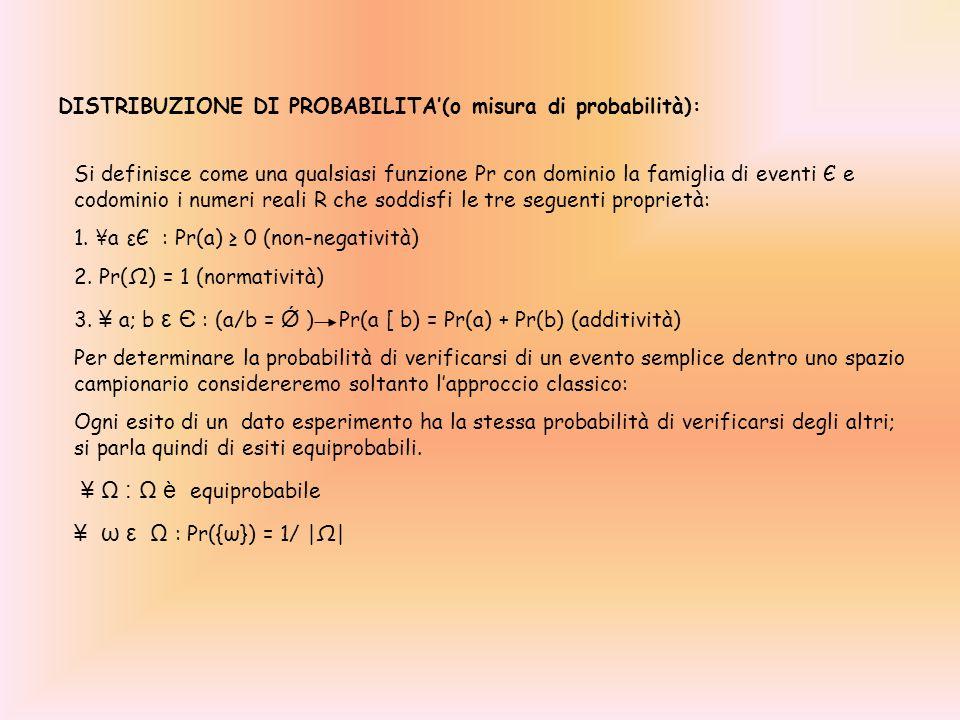 ¥ Ω : Ω è equiprobabile ¥ ω ε Ω : Pr({ω}) = 1/ |Ω|