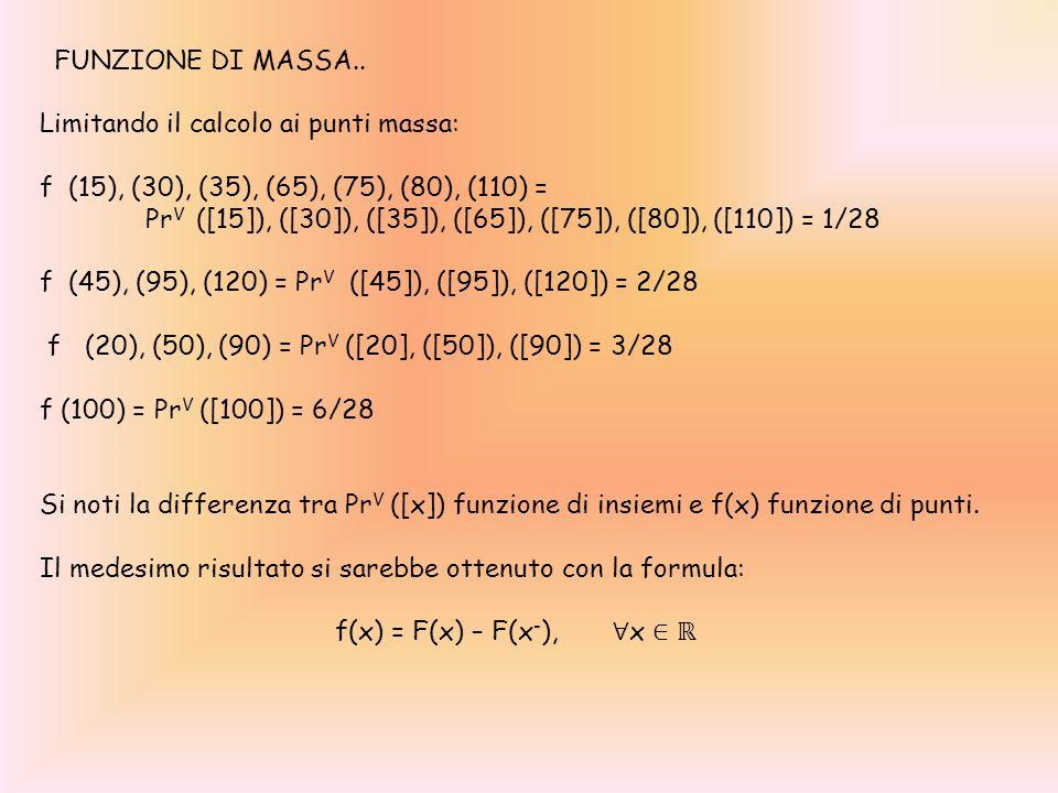 FUNZIONE DI MASSA.. Limitando il calcolo ai punti massa: f (15), (30), (35), (65), (75), (80), (110) =