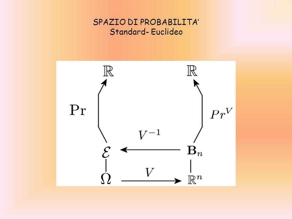 SPAZIO DI PROBABILITA' Standard- Euclideo
