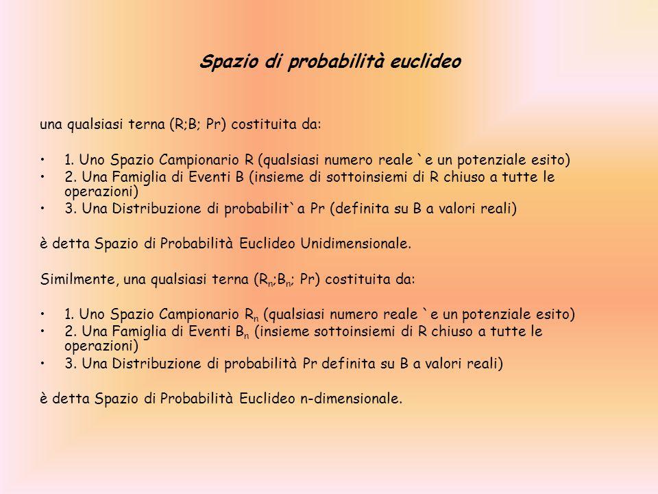 Spazio di probabilità euclideo
