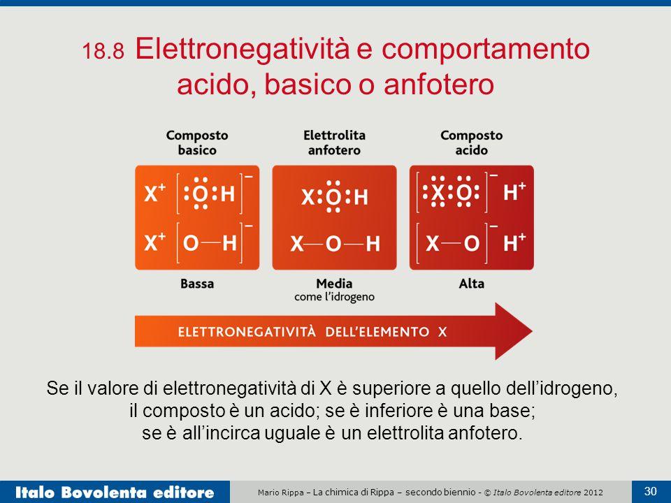18.8 Elettronegatività e comportamento acido, basico o anfotero