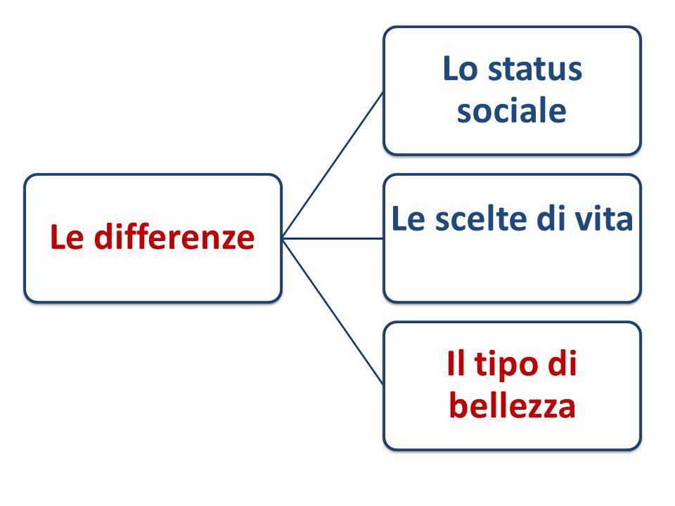 Le differenze Lo status sociale Le scelte di vita Il tipo di bellezza