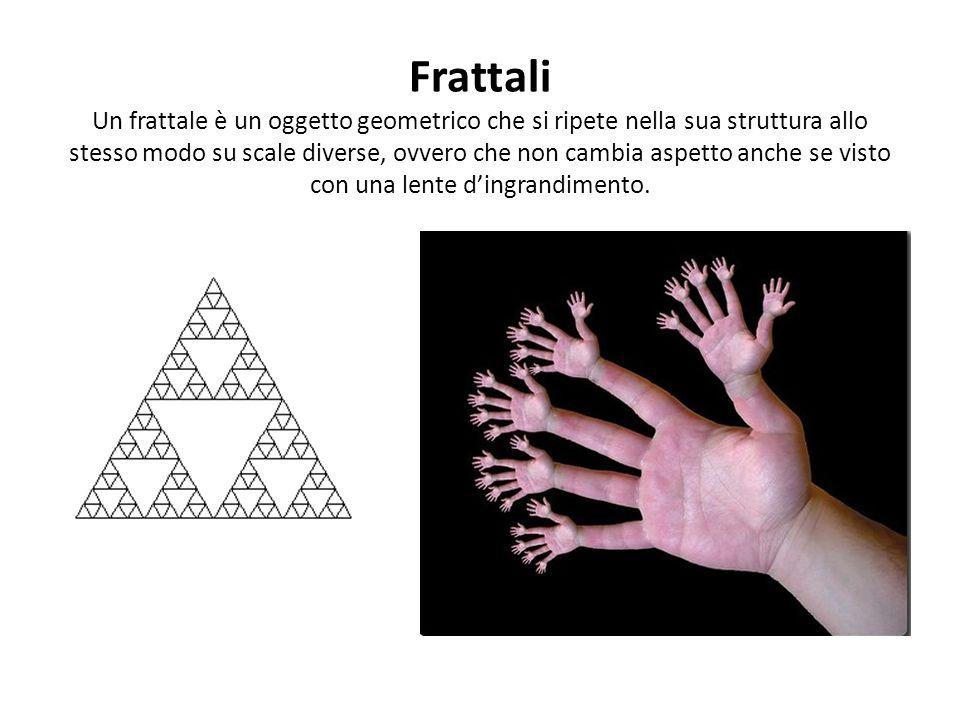 Frattali Un frattale è un oggetto geometrico che si ripete nella sua struttura allo stesso modo su scale diverse, ovvero che non cambia aspetto anche se visto con una lente d'ingrandimento.