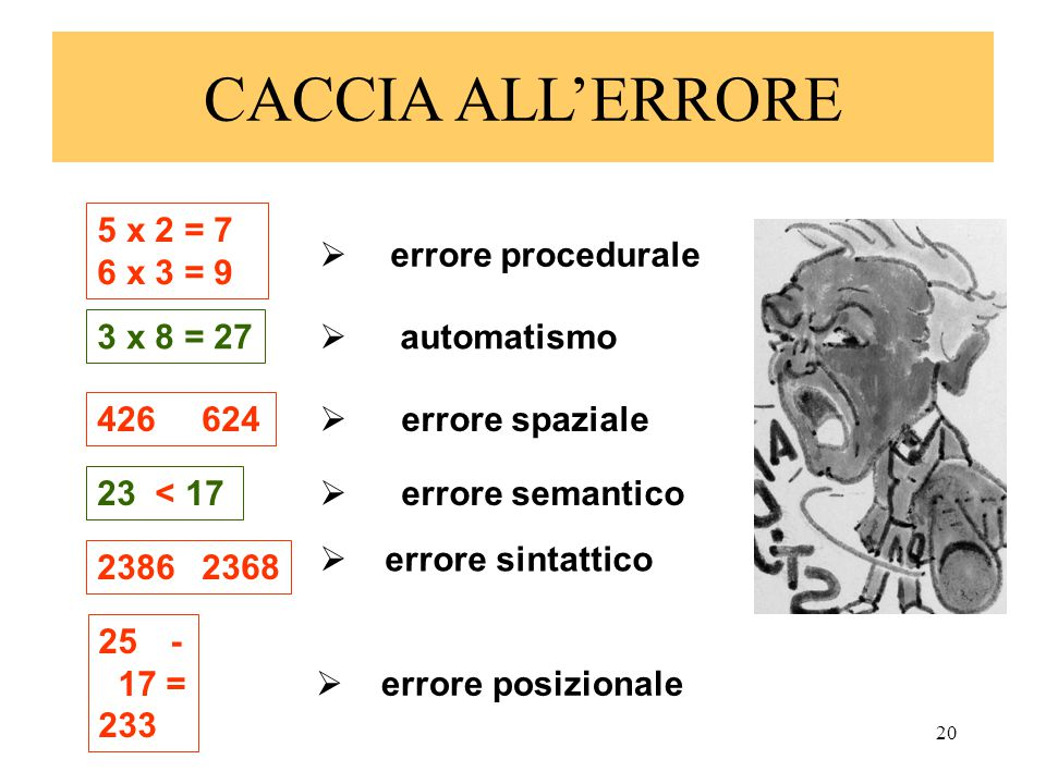 CACCIA ALL'ERRORE 5 x 2 = 7 6 x 3 = 9 errore procedurale 3 x 8 = 27