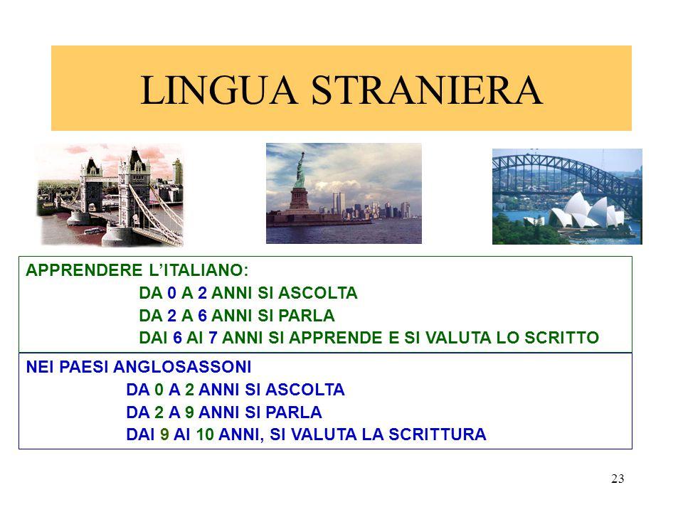 LINGUA STRANIERA APPRENDERE L'ITALIANO: DA 0 A 2 ANNI SI ASCOLTA
