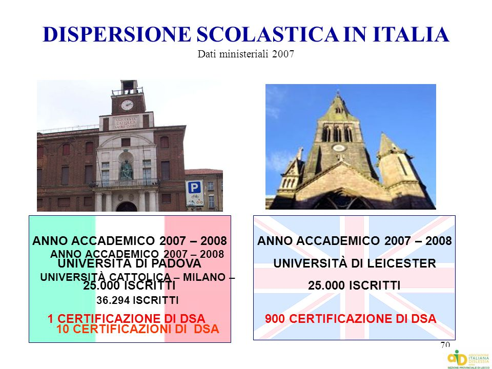 DISPERSIONE SCOLASTICA IN ITALIA