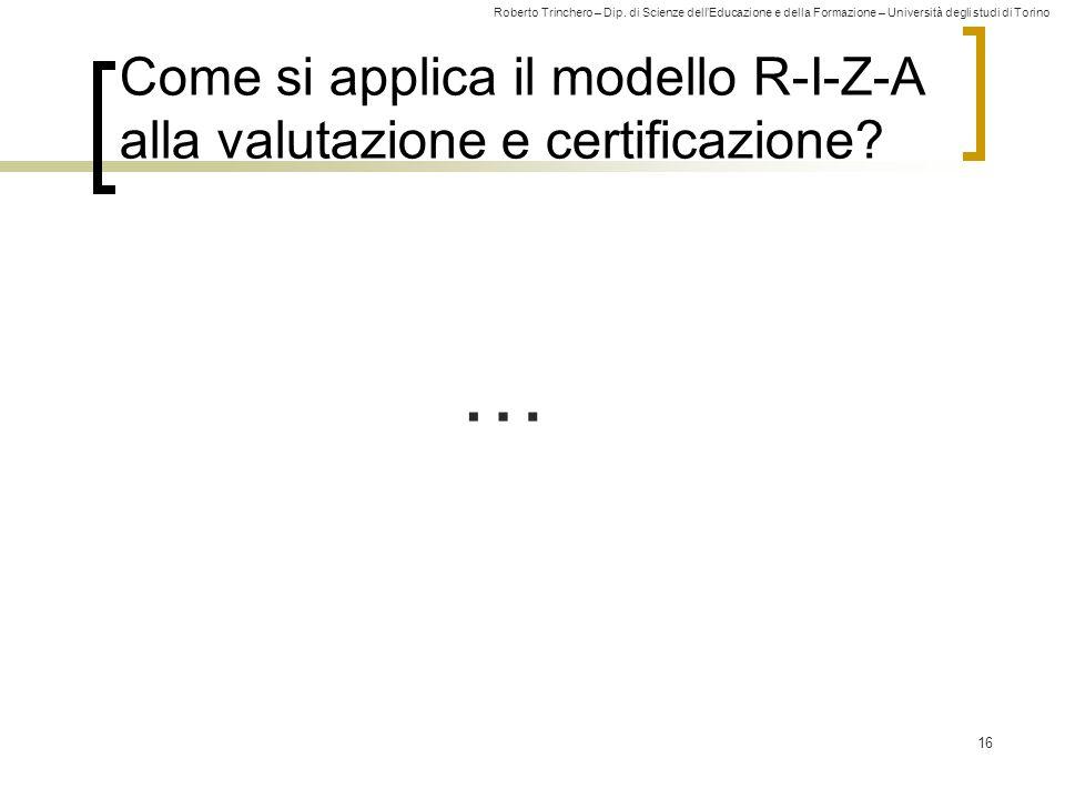 Come si applica il modello R-I-Z-A alla valutazione e certificazione