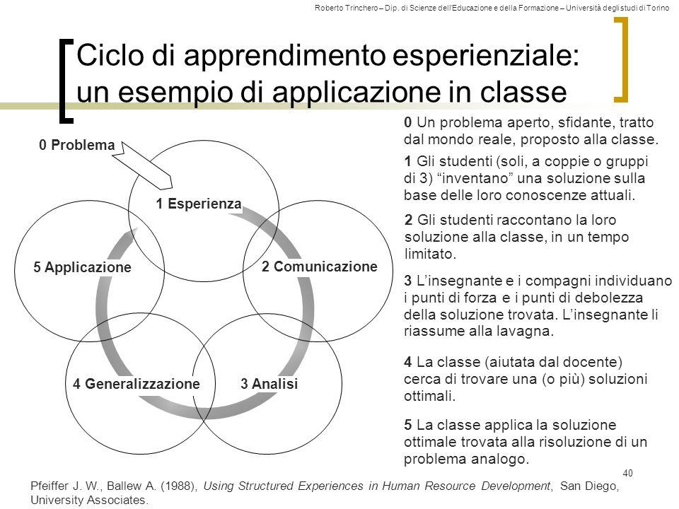 Ciclo di apprendimento esperienziale: un esempio di applicazione in classe