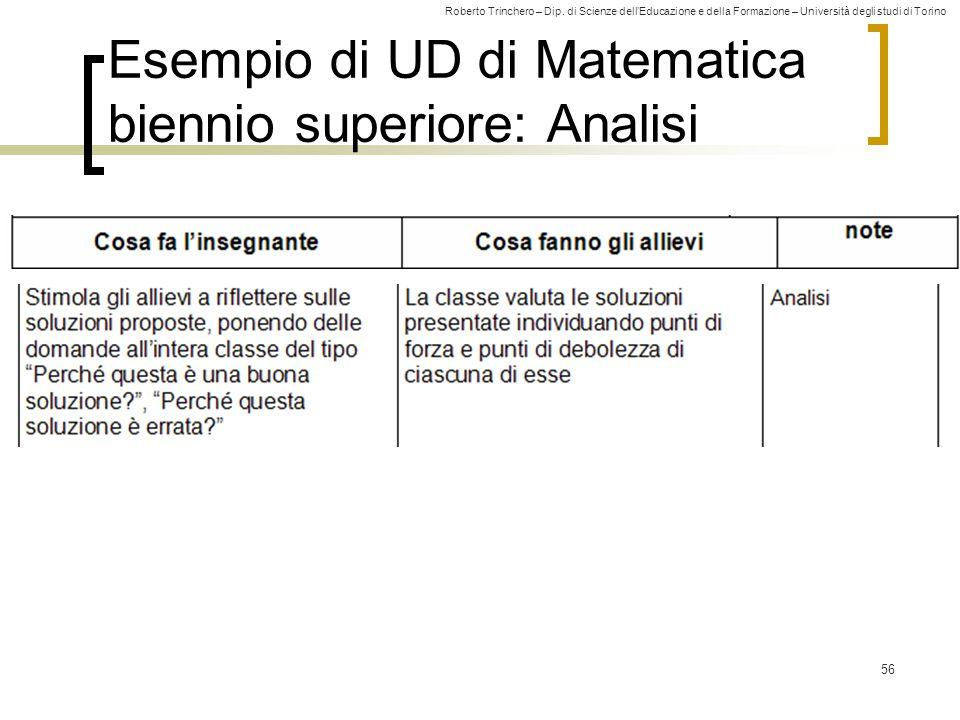 Esempio di UD di Matematica biennio superiore: Analisi