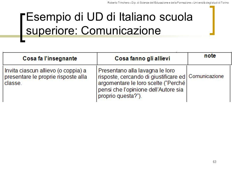 Esempio di UD di Italiano scuola superiore: Comunicazione