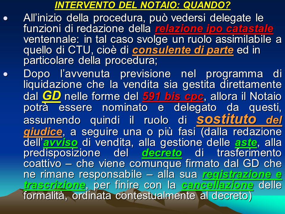 INTERVENTO DEL NOTAIO: QUANDO