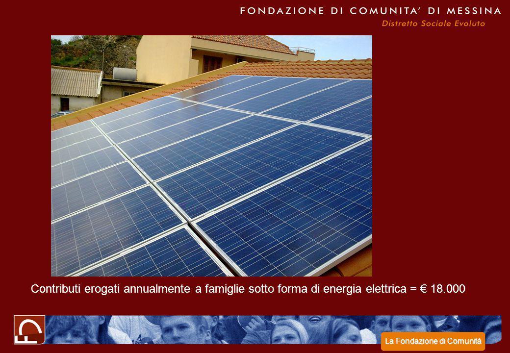 Contributi erogati annualmente a famiglie sotto forma di energia elettrica = € 18.000