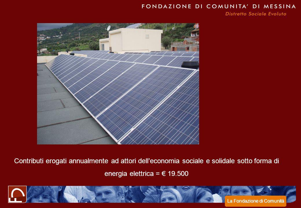 Contributi erogati annualmente ad attori dell'economia sociale e solidale sotto forma di energia elettrica = € 19.500